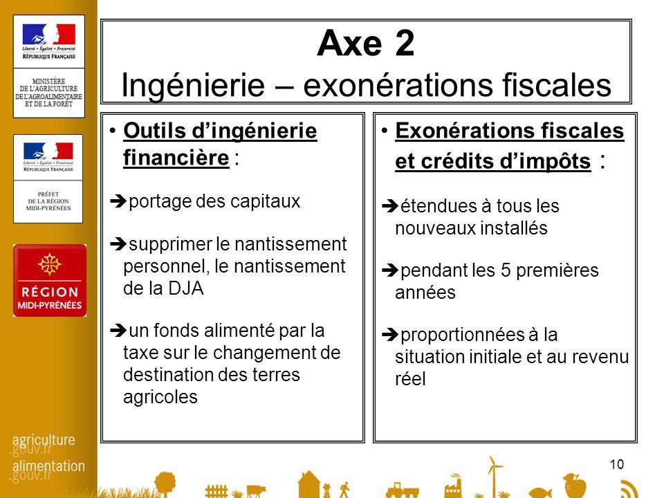 10 Axe 2 Ingénierie – exonérations fiscales Outils dingénierie financière : portage des capitaux supprimer le nantissement personnel, le nantissement