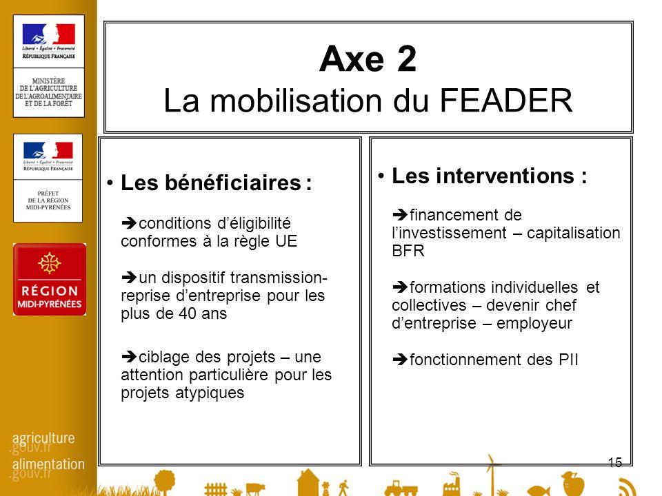 15 Axe 2 La mobilisation du FEADER Les bénéficiaires : conditions déligibilité conformes à la règle UE un dispositif transmission- reprise dentreprise