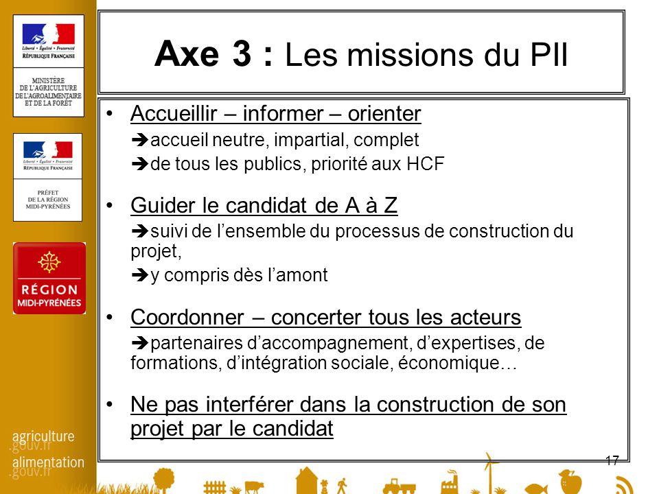 17 Axe 3 : Les missions du PII Accueillir – informer – orienter accueil neutre, impartial, complet de tous les publics, priorité aux HCF Guider le can