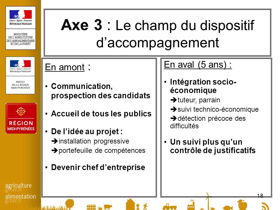 18 Axe 3 : Le champ du dispositif daccompagnement En amont : Communication, prospection des candidats Accueil de tous les publics De lidée au projet :
