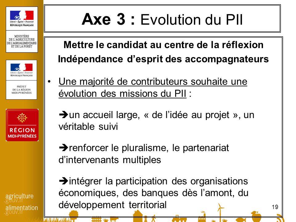 19 Axe 3 : Evolution du PII Mettre le candidat au centre de la réflexion Indépendance desprit des accompagnateurs Une majorité de contributeurs souhai