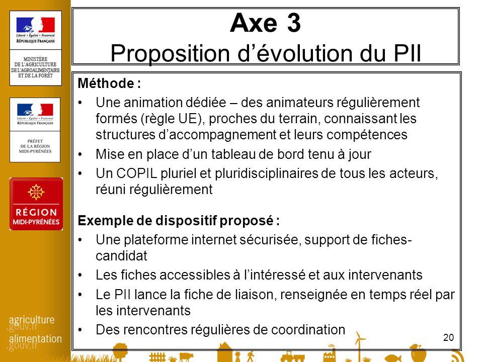 20 Axe 3 Proposition dévolution du PII Méthode : Une animation dédiée – des animateurs régulièrement formés (règle UE), proches du terrain, connaissan