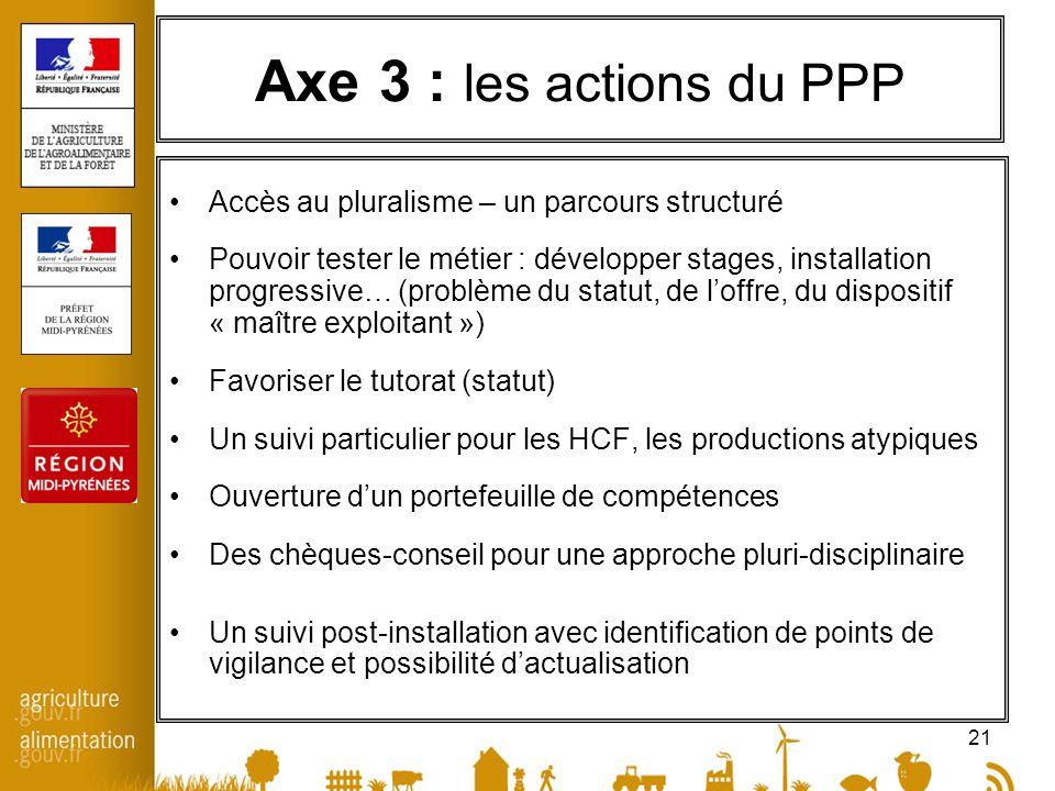21 Axe 3 : les actions du PPP Accès au pluralisme – un parcours structuré Pouvoir tester le métier : développer stages, installation progressive… (pro