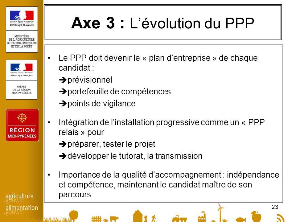 23 Axe 3 : Lévolution du PPP Le PPP doit devenir le « plan dentreprise » de chaque candidat : prévisionnel portefeuille de compétences points de vigil