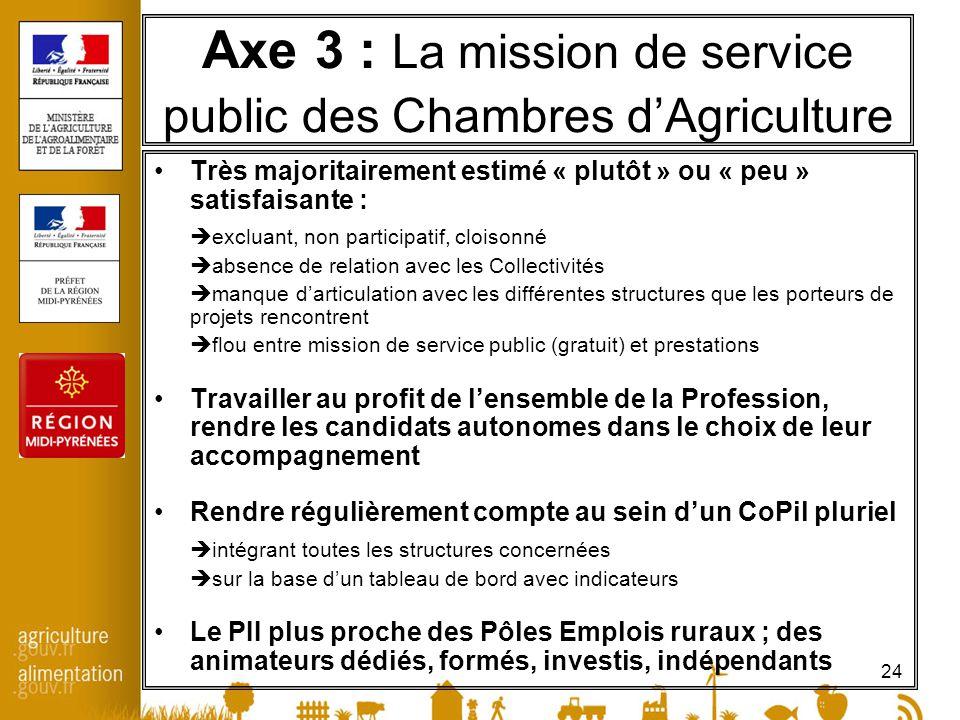 24 Axe 3 : La mission de service public des Chambres dAgriculture Très majoritairement estimé « plutôt » ou « peu » satisfaisante : excluant, non part