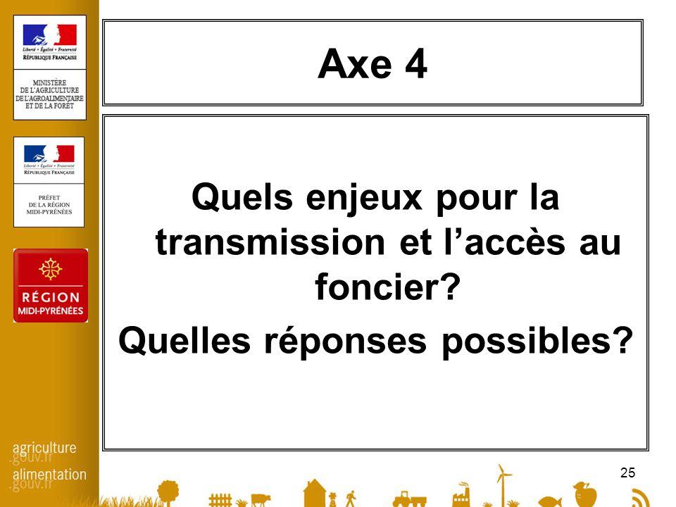 25 Axe 4 Quels enjeux pour la transmission et laccès au foncier? Quelles réponses possibles?