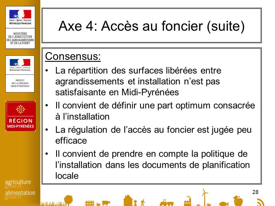 28 Axe 4: Accès au foncier (suite) Consensus: La répartition des surfaces libérées entre agrandissements et installation nest pas satisfaisante en Mid
