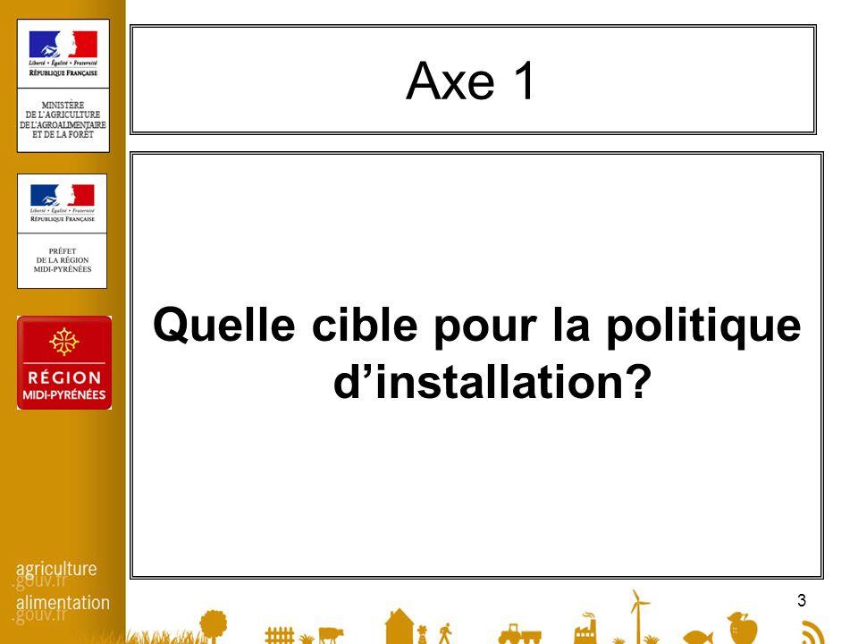 3 Axe 1 Quelle cible pour la politique dinstallation?