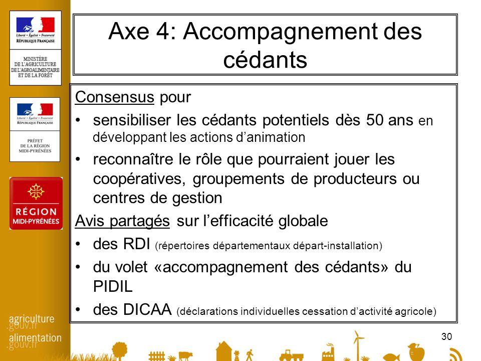 30 Axe 4: Accompagnement des cédants Consensus pour sensibiliser les cédants potentiels dès 50 ans en développant les actions danimation reconnaître l