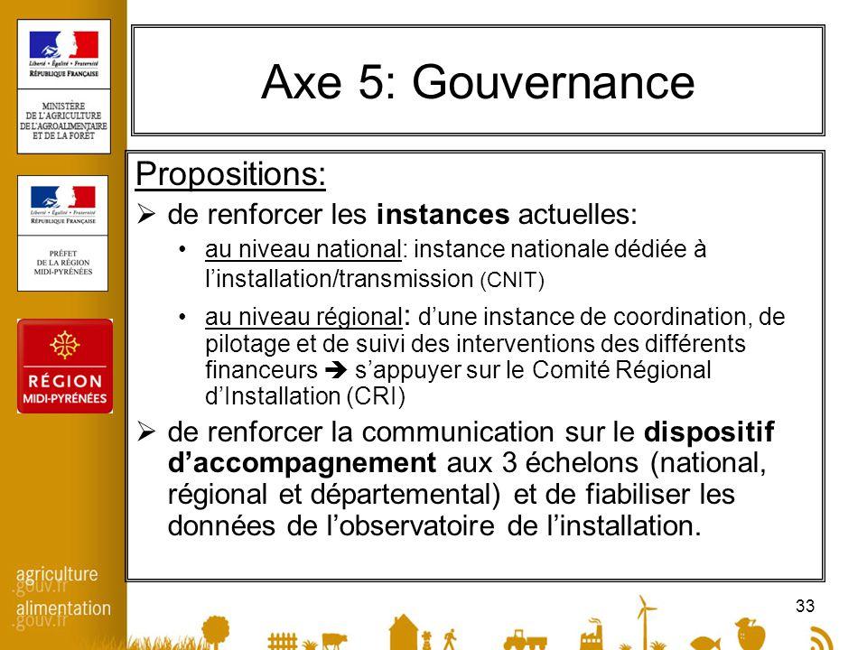 33 Axe 5: Gouvernance Propositions: de renforcer les instances actuelles: au niveau national: instance nationale dédiée à linstallation/transmission (