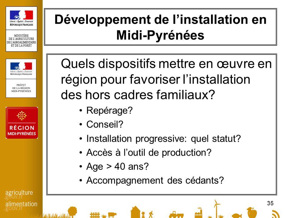 35 Développement de linstallation en Midi-Pyrénées Quels dispositifs mettre en œuvre en région pour favoriser linstallation des hors cadres familiaux?