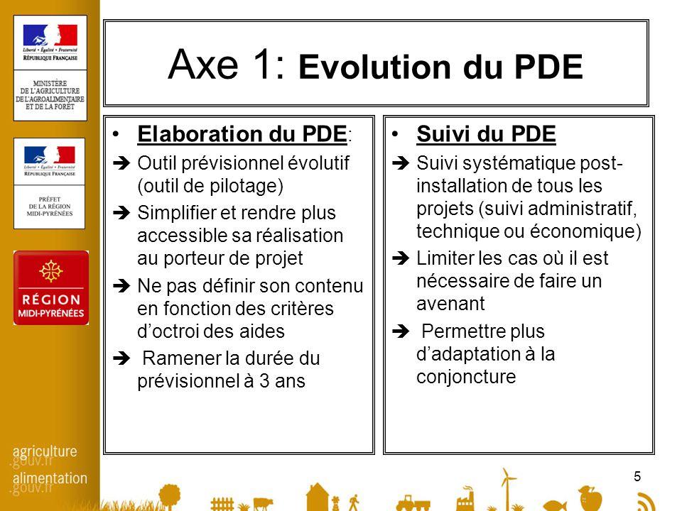 5 Axe 1: Evolution du PDE Elaboration du PDE : Outil prévisionnel évolutif (outil de pilotage) Simplifier et rendre plus accessible sa réalisation au