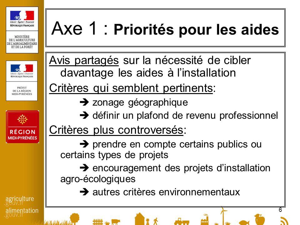 6 Axe 1 : Priorités pour les aides Avis partagés sur la nécessité de cibler davantage les aides à linstallation Critères qui semblent pertinents: zona