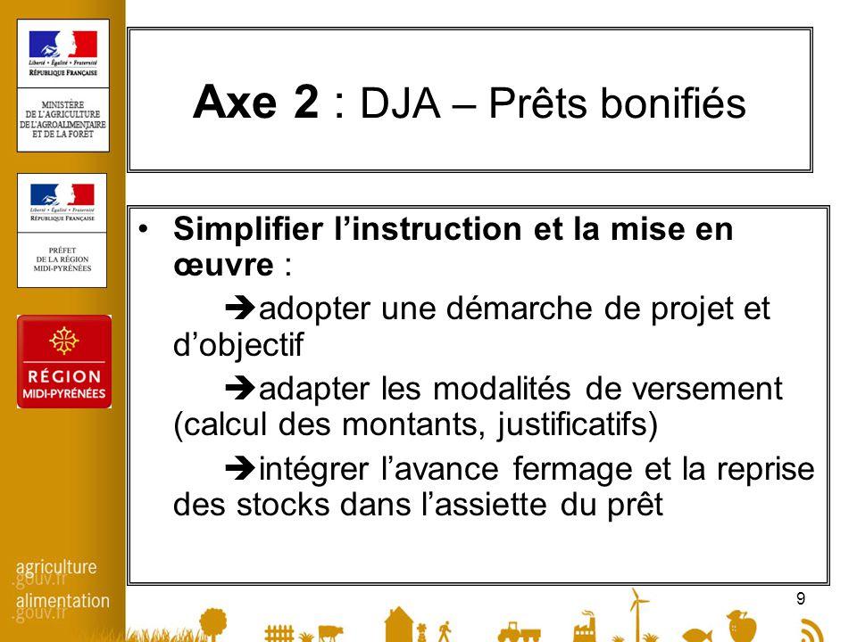9 Axe 2 : DJA – Prêts bonifiés Simplifier linstruction et la mise en œuvre : adopter une démarche de projet et dobjectif adapter les modalités de vers