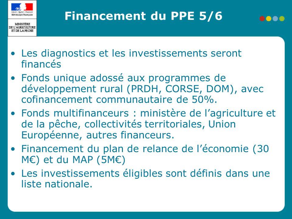 Importance du diagnostic énergétique dans le PPE Le diagnostic porte sur les consommations d'énergies (directe et indirecte), les émissions de GES, et