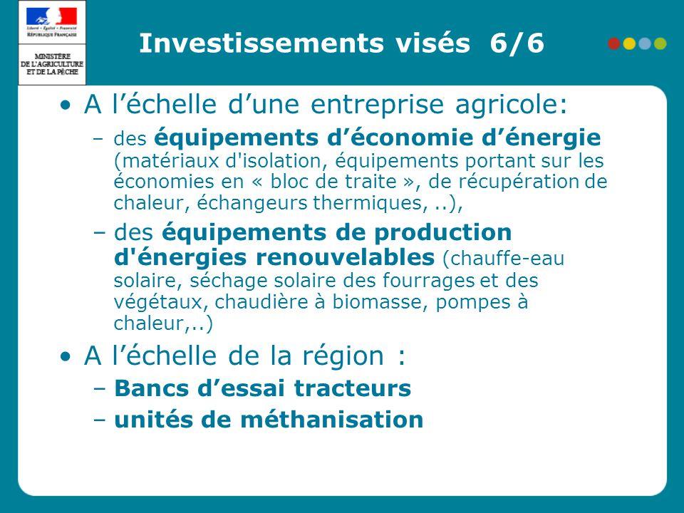 Financement du PPE 5/6 Les diagnostics et les investissements seront financés Fonds unique adossé aux programmes de développement rural (PRDH, CORSE,