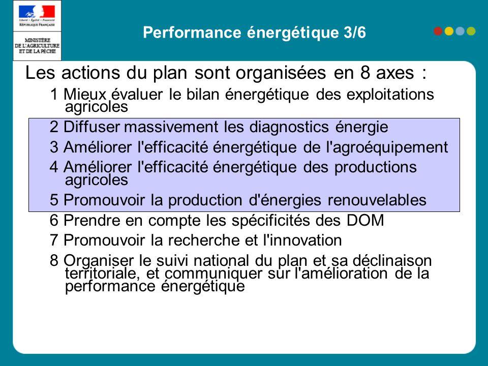 Les actions du plan sont organisées en 8 axes : 1 Mieux évaluer le bilan énergétique des exploitations agricoles 2 Diffuser massivement les diagnostics énergie 3 Améliorer l efficacité énergétique de l agroéquipement 4 Améliorer l efficacité énergétique des productions agricoles 5 Promouvoir la production d énergies renouvelables 6 Prendre en compte les spécificités des DOM 7 Promouvoir la recherche et l innovation 8 Organiser le suivi national du plan et sa déclinaison territoriale, et communiquer sur l amélioration de la performance énergétique Performance énergétique 3/6
