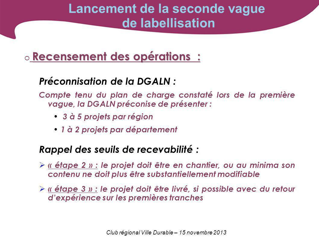 Club régional Ville Durable – 15 novembre 2013 Recensement des opérations : o Recensement des opérations : Préconnisation de la DGALN : Compte tenu du
