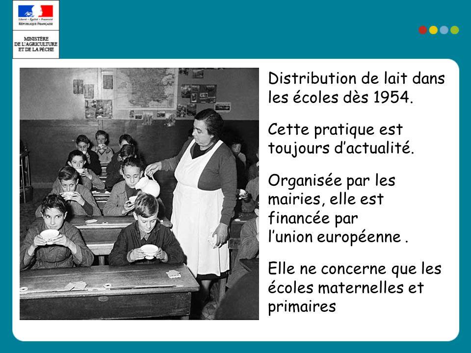 Distribution de lait dans les écoles dès 1954.Cette pratique est toujours dactualité.