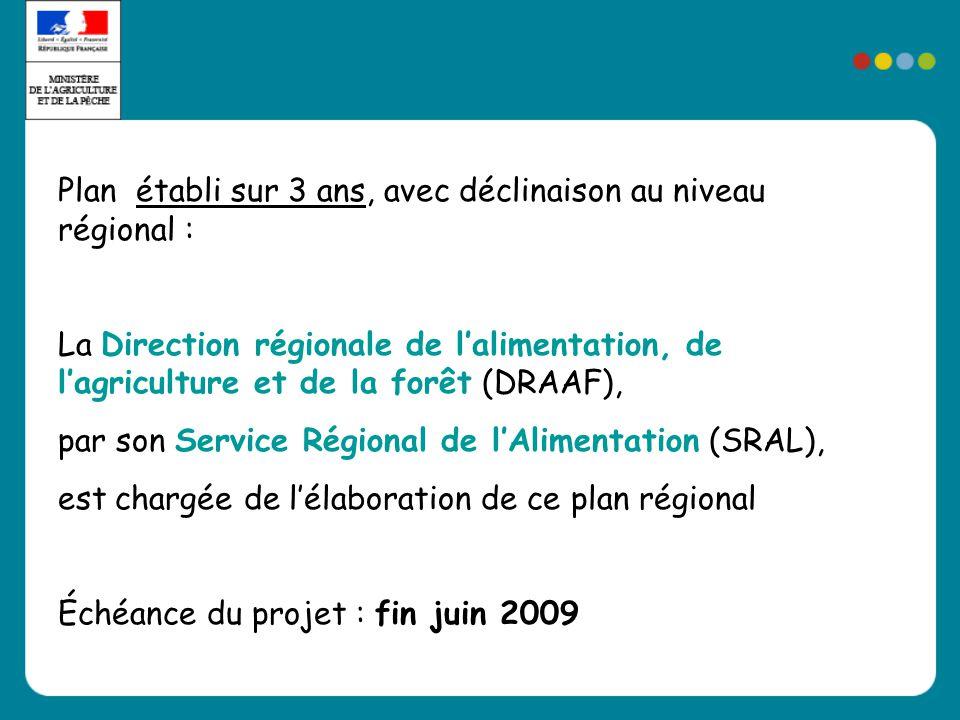 Plan établi sur 3 ans, avec déclinaison au niveau régional : La Direction régionale de lalimentation, de lagriculture et de la forêt (DRAAF), par son Service Régional de lAlimentation (SRAL), est chargée de lélaboration de ce plan régional Échéance du projet : fin juin 2009