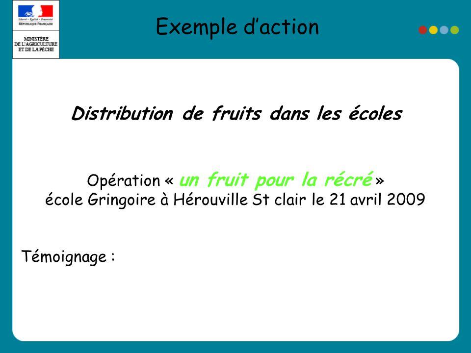 Distribution de fruits dans les écoles Opération « un fruit pour la récré » école Gringoire à Hérouville St clair le 21 avril 2009 Témoignage : Exemple daction