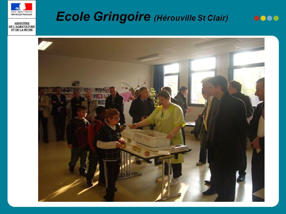 Ecole Gringoire (Hérouville St Clair)
