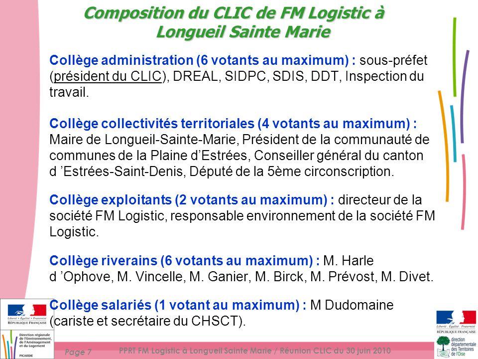 Page 7 PPRT FM Logistic à Longueil Sainte Marie / Réunion CLIC du 30 juin 2010 Collège administration (6 votants au maximum) : sous-préfet (président du CLIC), DREAL, SIDPC, SDIS, DDT, Inspection du travail.