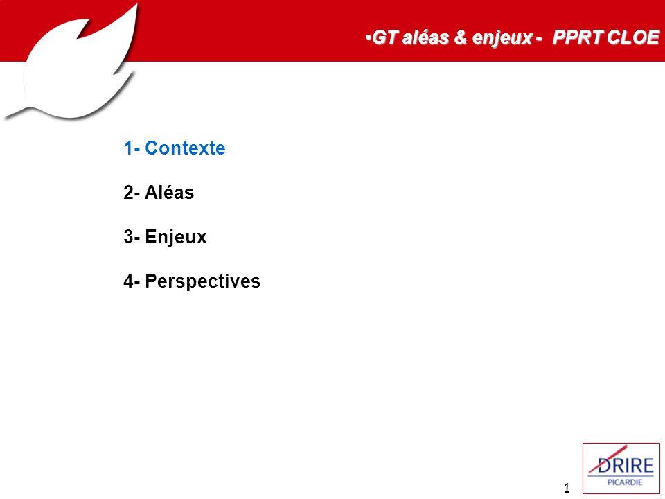 1 GT aléas & enjeux - PPRT CLOEGT aléas & enjeux - PPRT CLOE 1- Contexte 2- Aléas 3- Enjeux 4- Perspectives