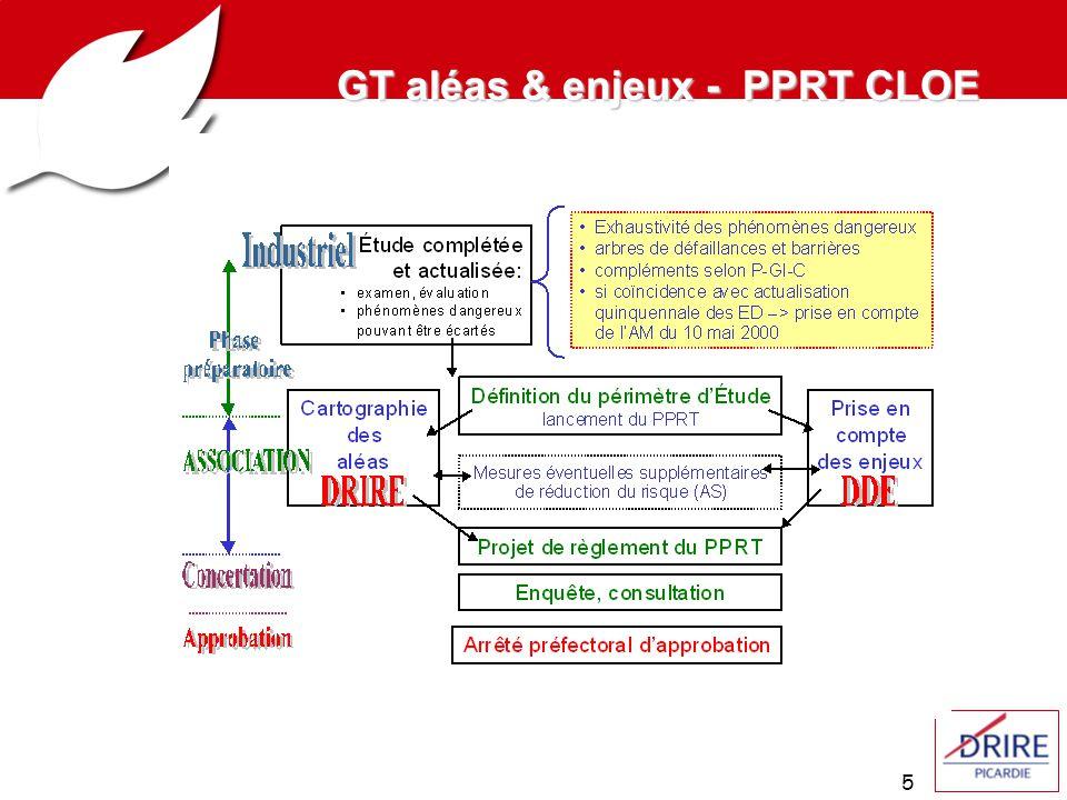 5 GT aléas & enjeux - PPRT CLOE