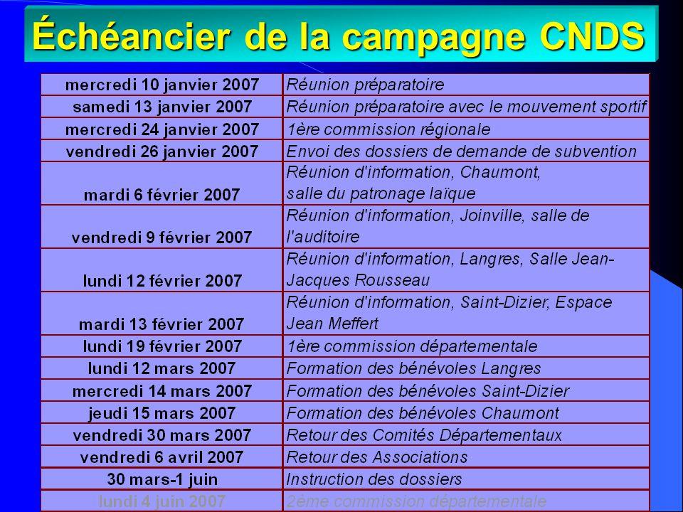 Échéancier de la campagne CNDS