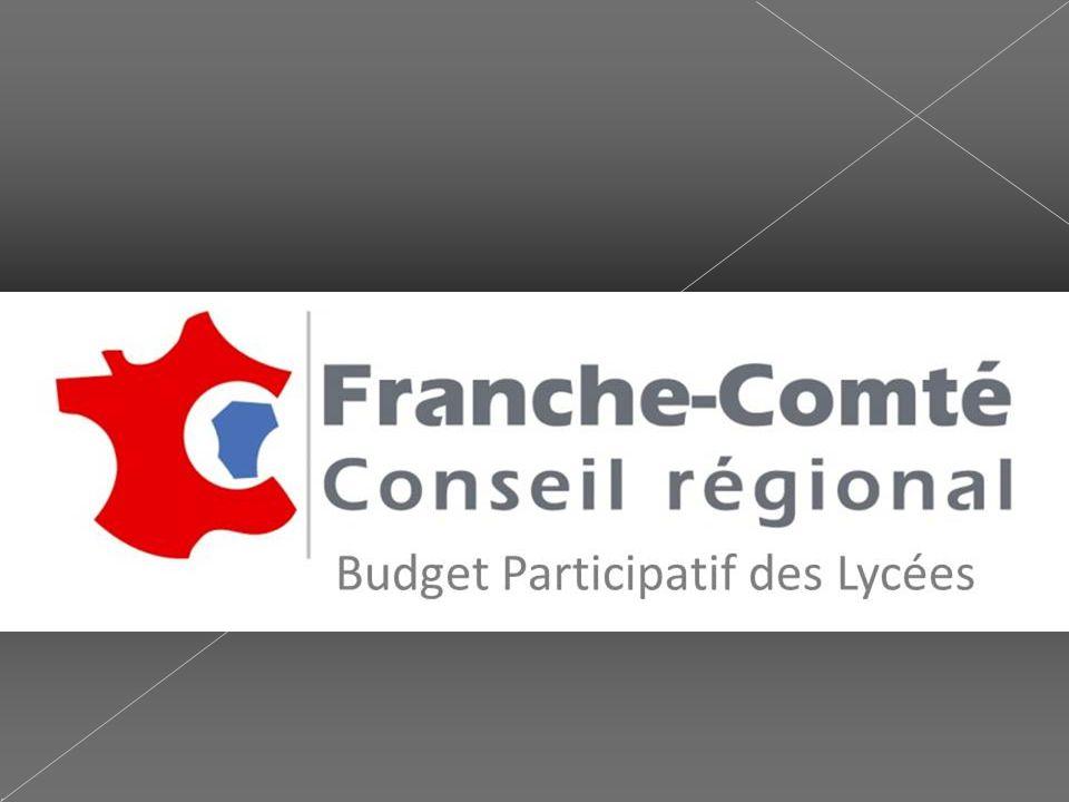 Le déroulement Création daffiches / posters présentant les différents projets, Présentation des posters, Vote Attribution de la subvention lors du conseil des délégués