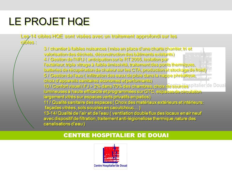 CENTRE HOSPITALIER DE DOUAI LE PROJET HQE Les 14 cibles HQE sont visées avec un traitement approfondi sur les cibles : 3 / chantier à faibles nuisance
