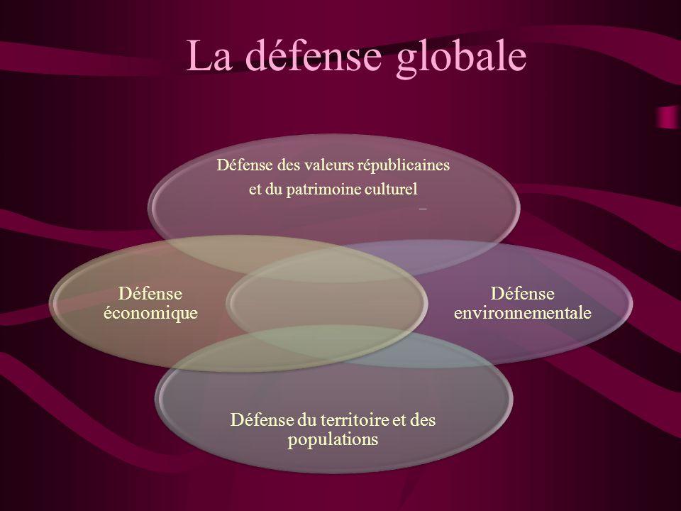La défense globale Défense des valeurs républicaines et du patrimoine culturel Défense environnementale Défense du territoire et des populations Défen