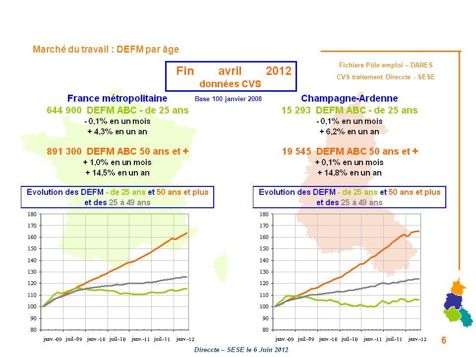 Marché du travail : DEFM par âge Fichiers Pôle emploi – DARES CVS traitement Direccte - SESE Base 100 janvier 2008 6