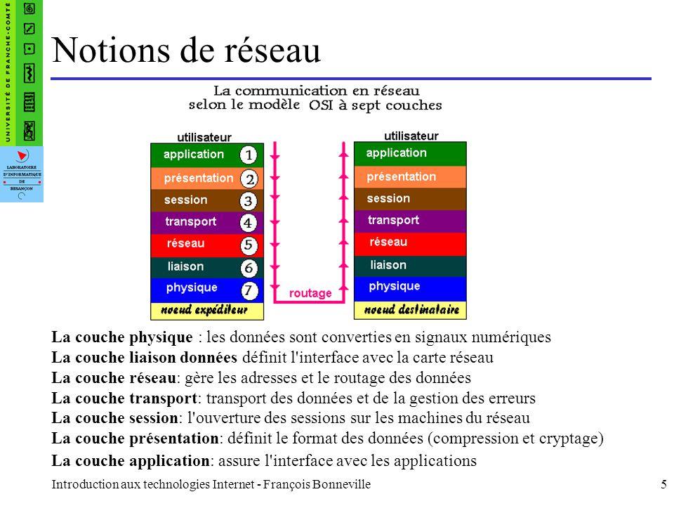 Introduction aux technologies Internet - François Bonneville5 Notions de réseau La couche physique : les données sont converties en signaux numériques