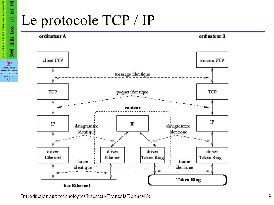 Introduction aux technologies Internet - François Bonneville10 Fonctionnement d Internet l IAB (Internet Architecture Board) : comité chargé de coordonner l architecture, la gestion et le fonctionnement d Internet.