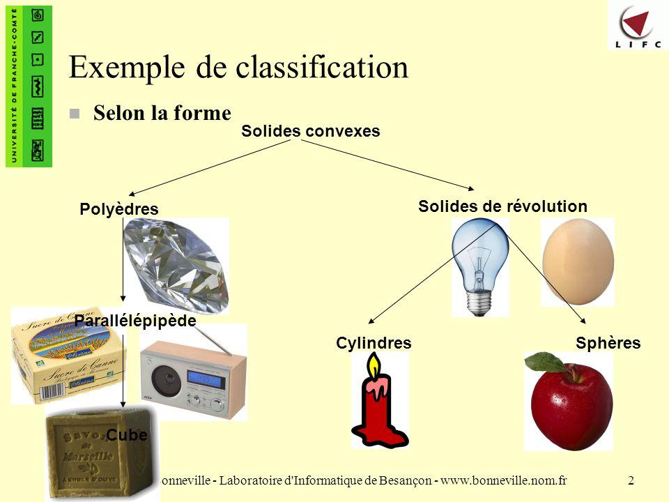 François Bonneville - Laboratoire d'Informatique de Besançon - www.bonneville.nom.fr2 Exemple de classification n Selon la forme Solides convexes Poly