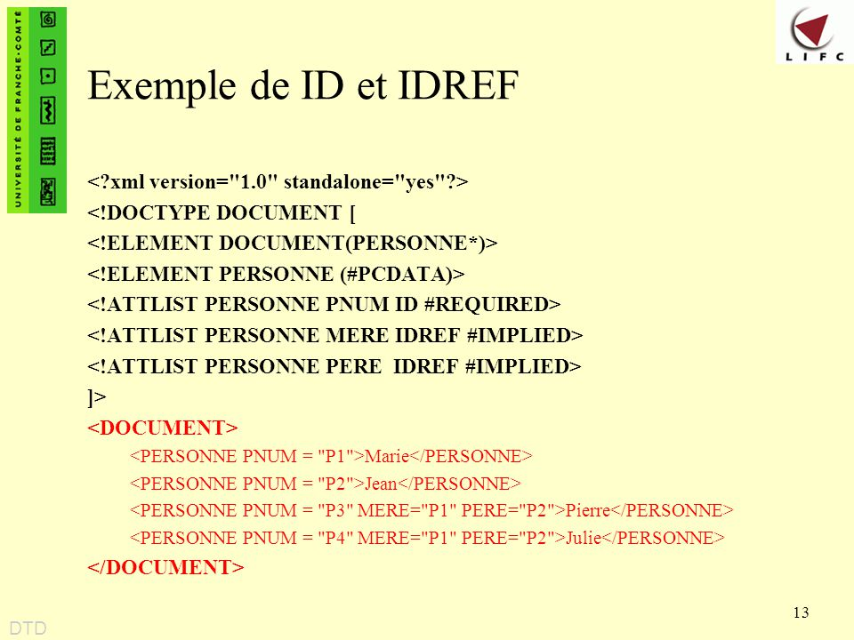 13 Exemple de ID et IDREF <!DOCTYPE DOCUMENT [ ]> Marie Jean Pierre Julie DTD