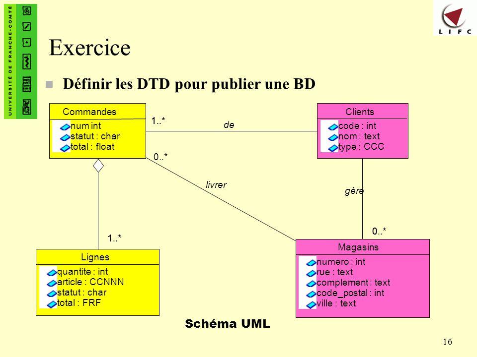 16 Exercice n Définir les DTD pour publier une BD Lignes quantite : int article : CCNNN statut : char total : FRF Clients code : int nom : text type :