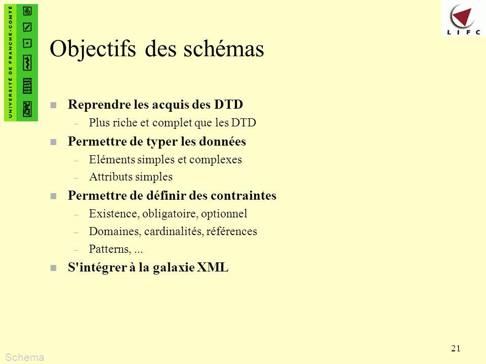 21 Objectifs des schémas n Reprendre les acquis des DTD – Plus riche et complet que les DTD n Permettre de typer les données – Eléments simples et com