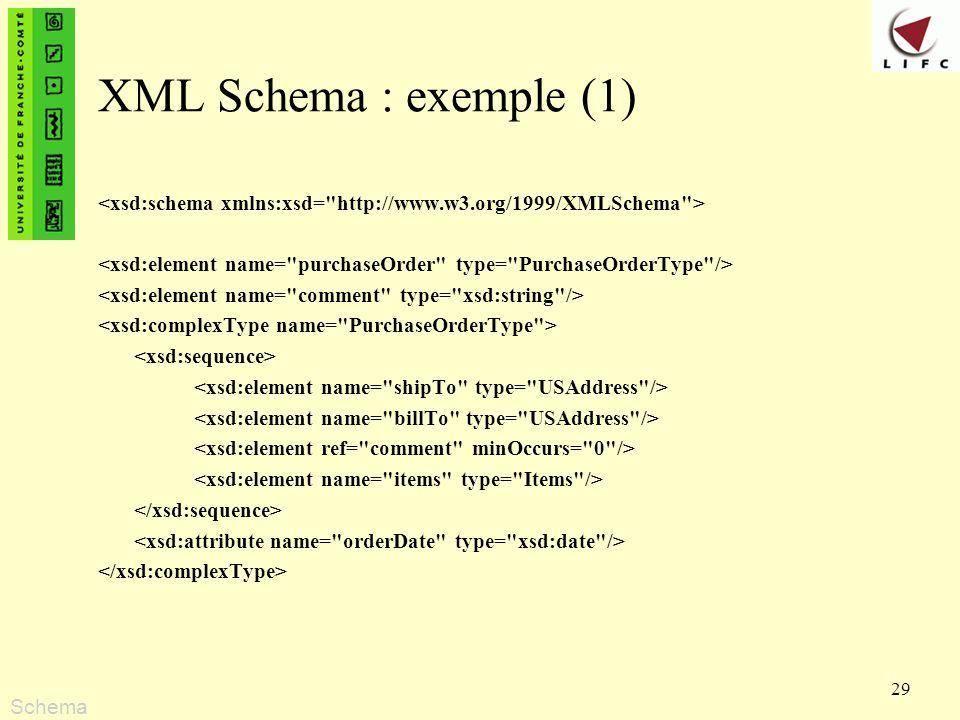29 XML Schema : exemple (1) Schema
