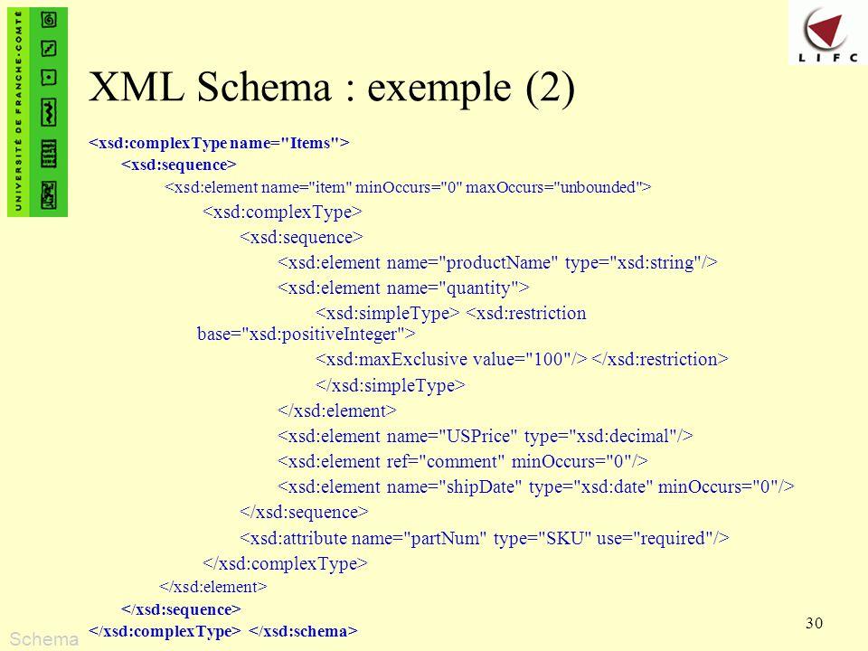 30 XML Schema : exemple (2) Schema