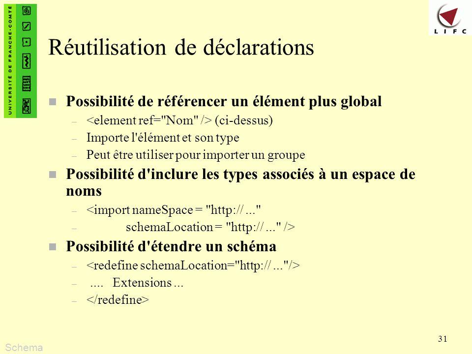 31 Réutilisation de déclarations n Possibilité de référencer un élément plus global – (ci-dessus) – Importe l'élément et son type – Peut être utiliser