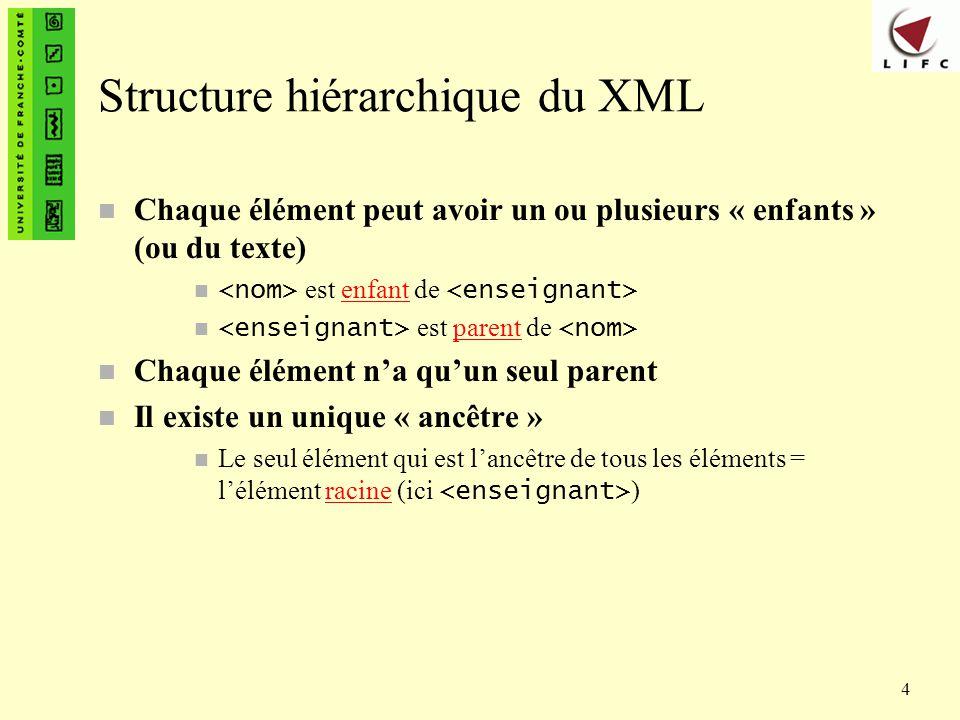 4 Structure hiérarchique du XML n Chaque élément peut avoir un ou plusieurs « enfants » (ou du texte) est enfant de est parent de n Chaque élément na