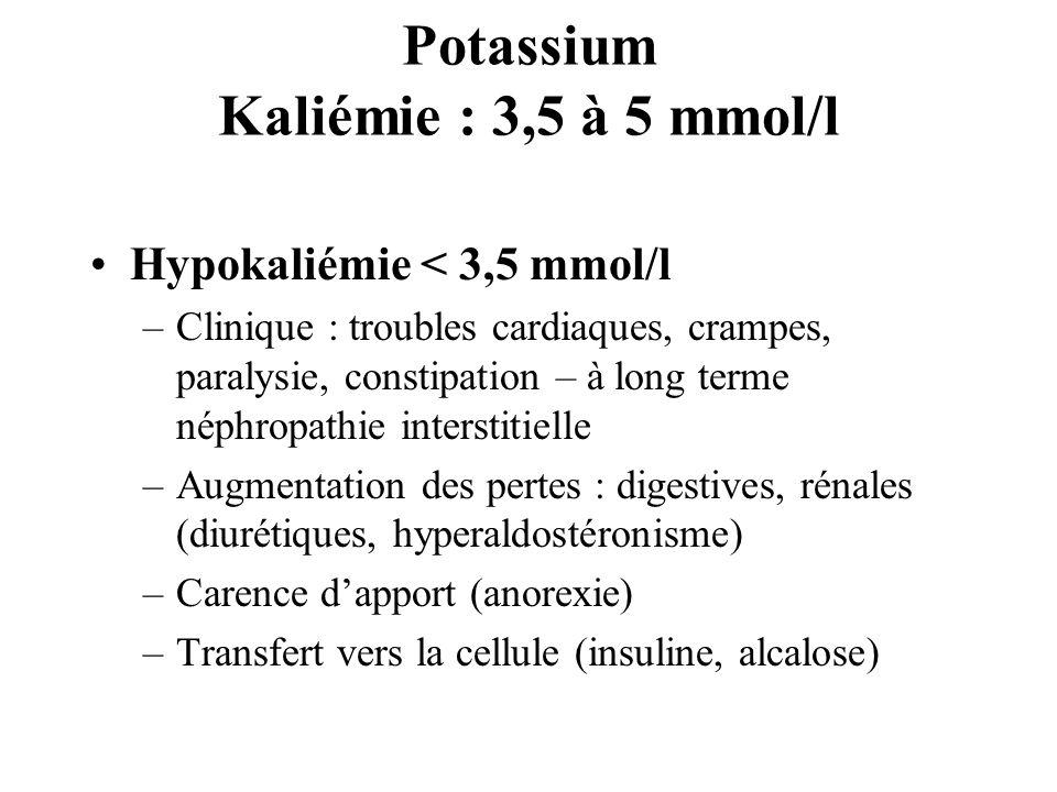 Hypokaliémie < 3,5 mmol/l –Clinique : troubles cardiaques, crampes, paralysie, constipation – à long terme néphropathie interstitielle –Augmentation d