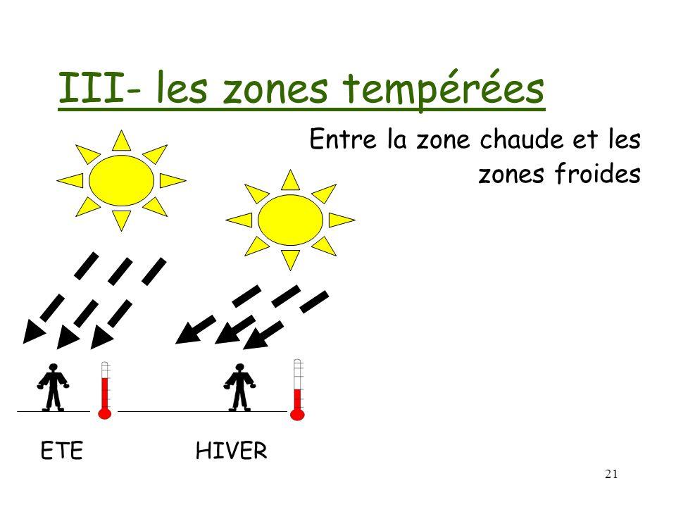 20 III- les zones tempérées ETEHIVER