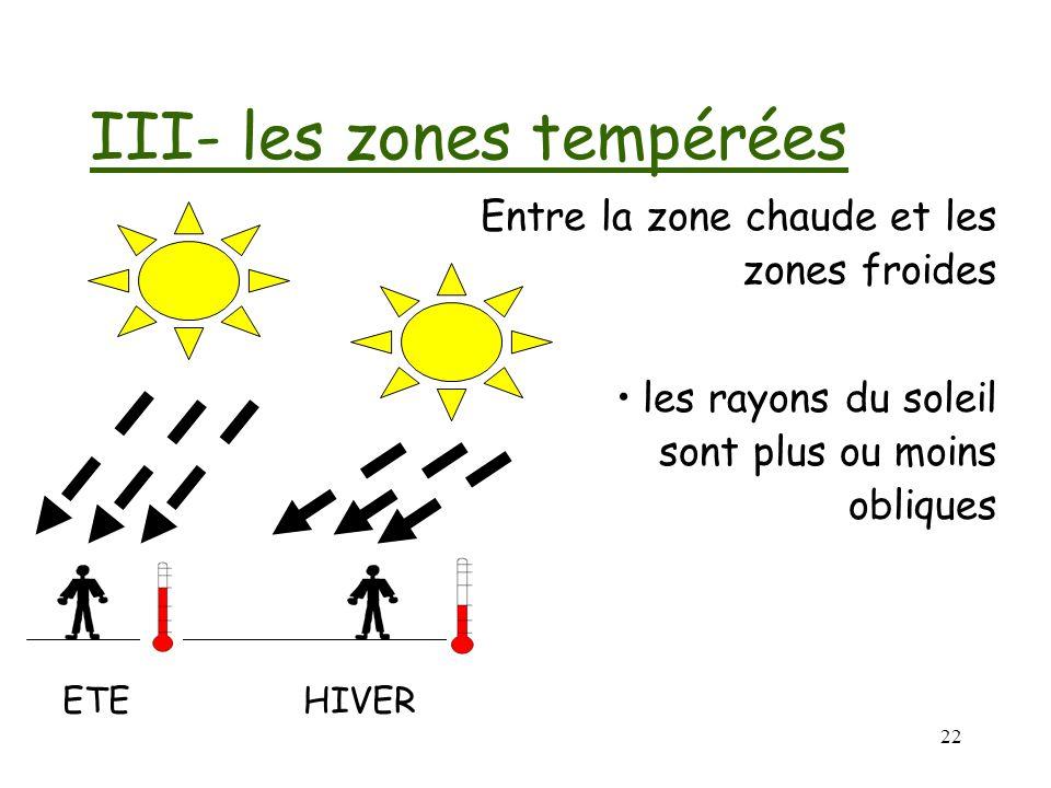 21 III- les zones tempérées Entre la zone chaude et les zones froides ETEHIVER