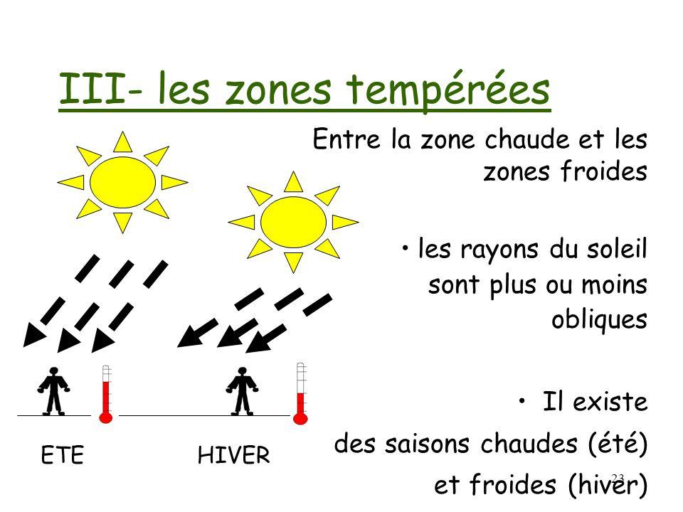 22 III- les zones tempérées Entre la zone chaude et les zones froides les rayons du soleil sont plus ou moins obliques ETEHIVER
