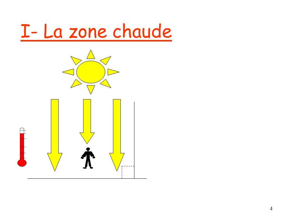3 Question: Le soleil réchauffe-t-il toute la terre de la même façon ?