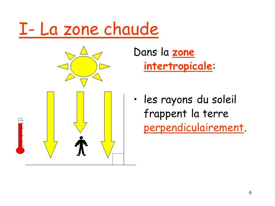 5 Dans la zone intertropicale: